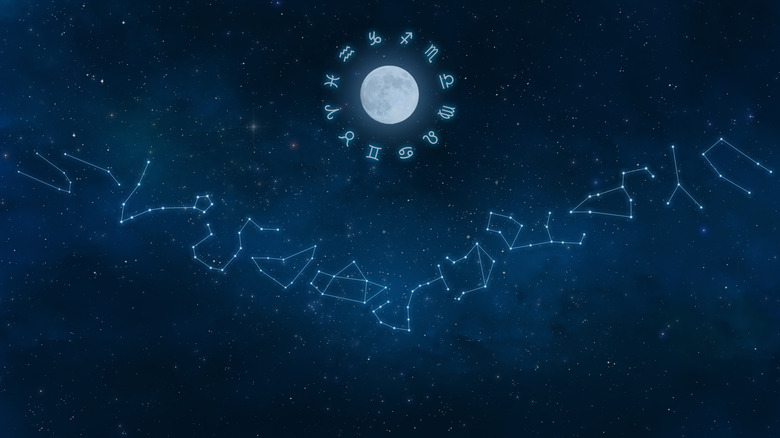 Zodiac around Moon